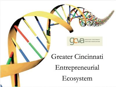 GCVA Entrepreneurial Ecosystem Report